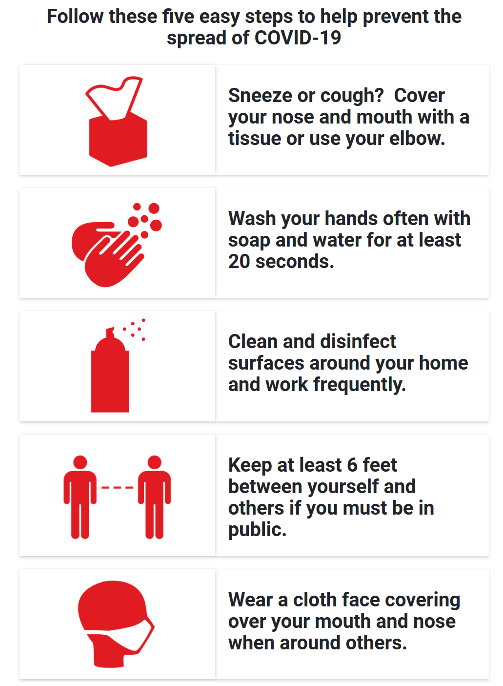 Read full CDC information. Follow these five easy steps to help prevent the spread of COVID-19